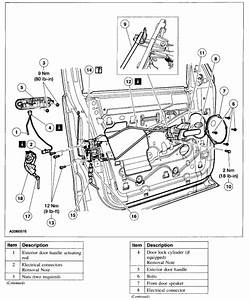 Encontr U00e1 Manual  Ford Explorer Door Lock Diagram