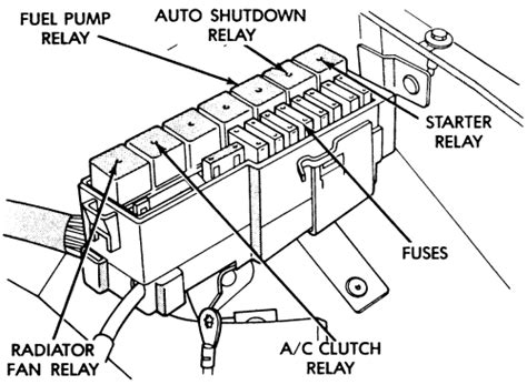 92 Chrysler Lebaron Fuse Box by Repair Guides 1988 96 Electronic Distributor Ignition