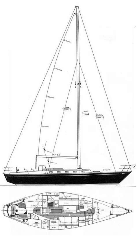 Tartan 42 drawing on sailboatdata.com   Boats in 2019