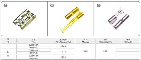 Dj225-3.5 Automotive Terminal-socket Type -wire Terminal
