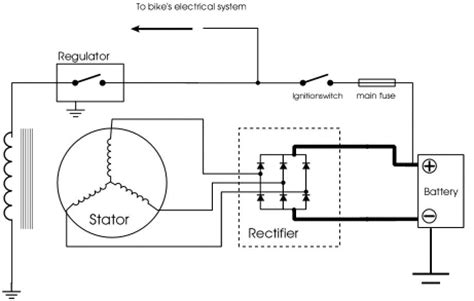 voltage regulator a summary 14877732875 motorcycle charging system flow chart 46 similar