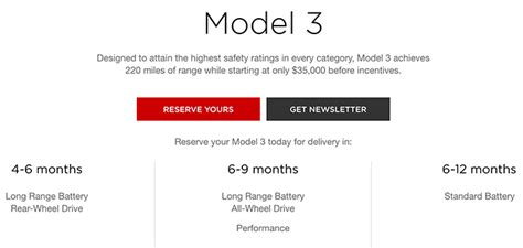 39+ How Long Is Waitlist For Tesla 3 Pictures