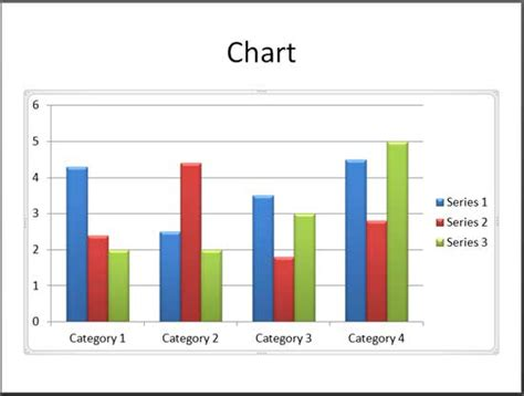 powerpoint chart templates saving chart templates in powerpoint 2010 for windows