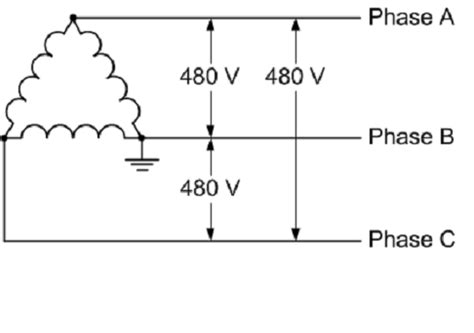 3 Phase 4 Wire Diagram 120 208 by 480v 3 Phase Us Industrial Power Oem Panels