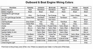 What Are The Outboard Wire Colors