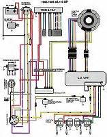 1987 Mercury 80 Hp Outboard Wiring Diagram by Replacing 93 Evinrude 90 Hp