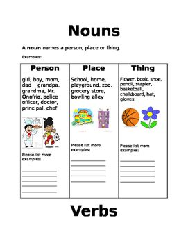 nouns verbs and adjectives worksheets by teaching elementary grades 3 6