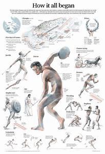 ancient olympics visual ly