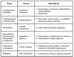 Cytotec Quizlet Side Effects Of Pregabalin Uk
