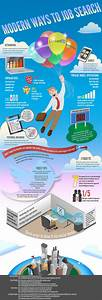 Modern Ways to Job Search | Daily Infographic