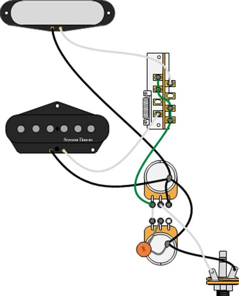 Seymour Duncan Esquire Wiring Diagram by Guitar Wiring 103 Seymour Duncan
