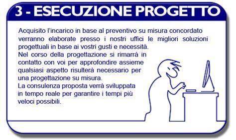 Ufficio Catasto Genova - architetto a genova progetto pratica catasto a