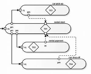 The DEMO Process Structure Diagram | Download Scientific ...