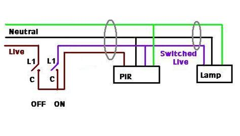 switch live pir diynot