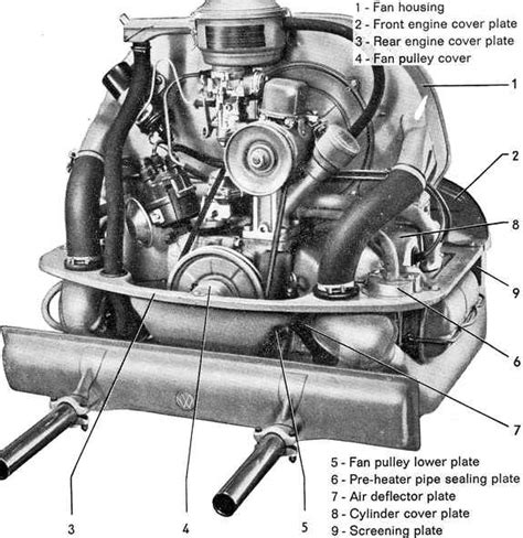 1967 Vw Engine Diagram by Thesamba Beetle 1958 1967 View Topic 64