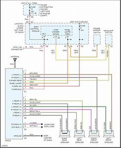 2002 Dodge Grand Caravan Sport Wiring Diagram