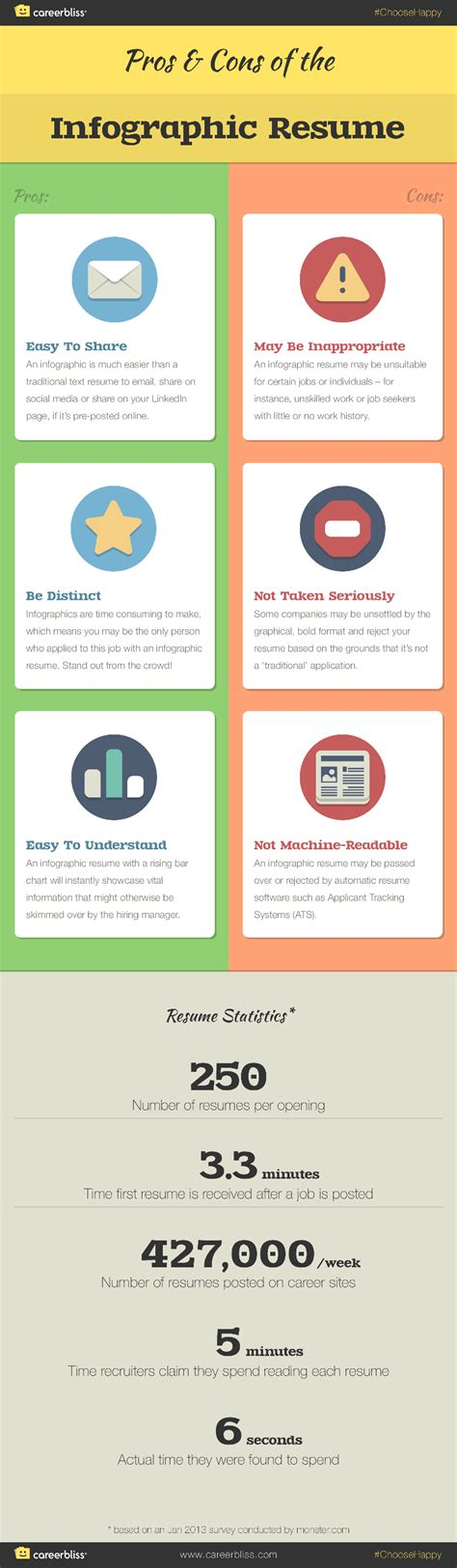 resume tip tuesday pros and cons of the infographic
