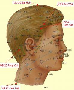 Rub Out Migraine Headaches With 5 Chinese Acupressure