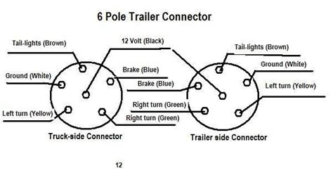 6 pole trailer wiring diagram diagram trailer wiring 6 pole diagram free engine