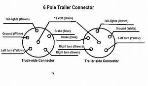 subaru outback 7 pin trailer wiring 2017 ototrendsnet With trailer plug wiring diagram view diagram pin trailer wiring diagram