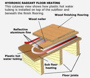 radiant floor heating electric hydronic radiant floor heating systems
