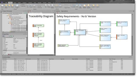 full lifecycle modeling  business software  systems