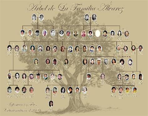 family tree scrapbook ideas aunts extended family tree