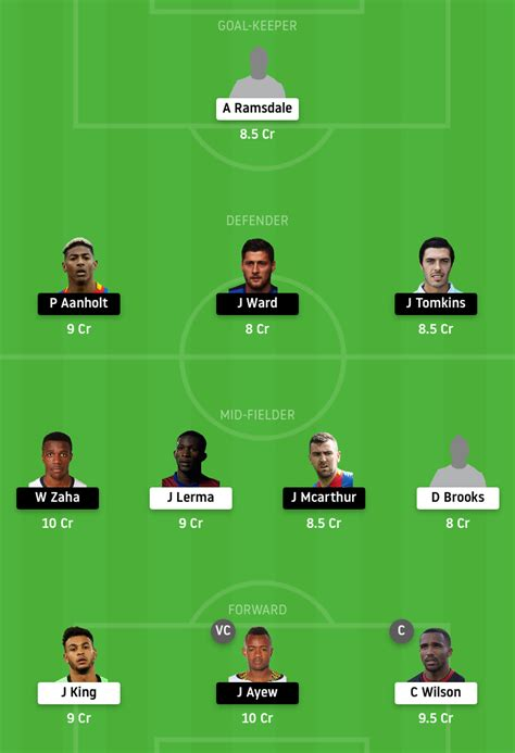 BOU vs CRY Dream11 Prediction, Live Score, Bournemouth vs ...