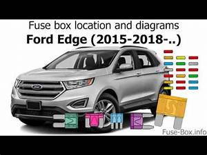 Fuse Box Location And Diagrams  Ford Edge  2015