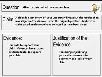 claim evidence reasoning template claim evidence reasoning poster and student template tpt