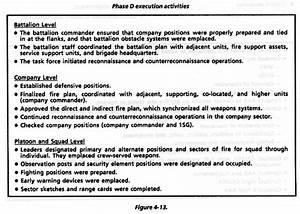 8 step training model worksheet checks worksheet for Military recall roster template