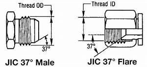 Jic Fittings Size Chart