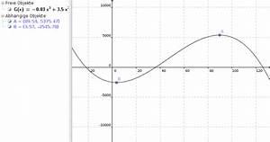 Kritische Produktionsmenge Berechnen : produktionsmenge berechnen f r die der gewinn maximal ist ~ Themetempest.com Abrechnung