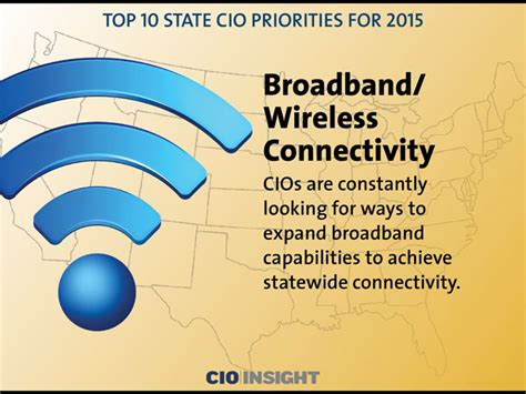 Top 10 Strategic Cio Priorities Top 10 Strategic Cio