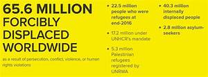 As World Refugee Population Hits All-Time High, U.S. on ...