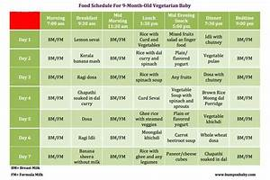 6 Month Diet Chart My Baby Is 9 Month He Is Not Eating Properly Plz