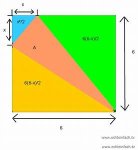 Flächeninhalt Quadrat Seitenlänge Berechnen : dreieck maximaler fl cheninhalt vom dreieck im quadrat mit seitenl nge 6m mathelounge ~ Themetempest.com Abrechnung