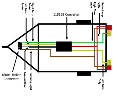 How Convert The Trailer Wiring Harness For