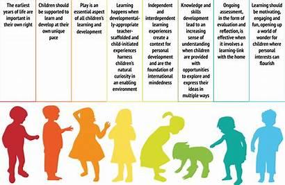 Principles Learning Ieyc Development Children Practice Childhood