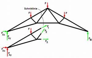 Auflagerreaktion Berechnen : rittersches schnittverfahren ~ Themetempest.com Abrechnung