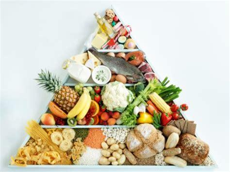 alimentazione e benessere consigli per una corretta alimentazione e benessere