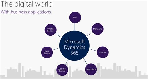 Introducing Microsoft Dynamics 365 Bench Pressing Alone Baby Crib Shoulder Pain From Benching Lying Leg Raise The Audition Approach Swivel Vise Weight Press Bar Warrant For Traffic Ticket