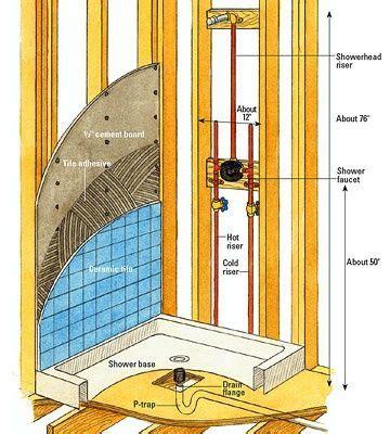 building  tiled shower enclosure diy plumbing shower