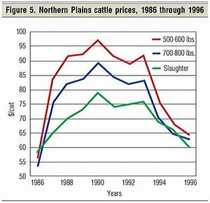 Is The Cattle Cycle Back Beef Magazine