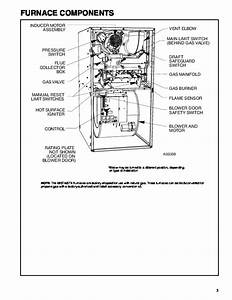 Carrier 58st 3pd Gas Furnace Owners Manual