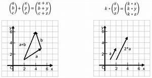 Norm Eines Vektors Berechnen : analytische geometrie f r spieleentwickler ~ Themetempest.com Abrechnung