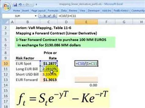 risk factors    foreign currency contract youtube