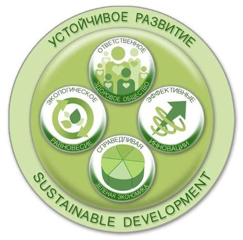 Основные принципы устойчивого развития городов. основные принципы устойчивого развития городов и. с. байджанов 2018