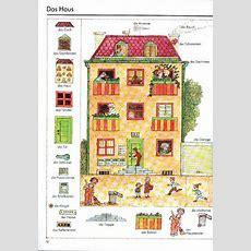 Bagian Bagian Rumah Dalam Bahasa Jerman