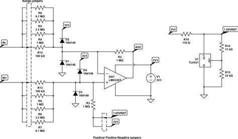 Voltmeter, Ampmeter, Ohmmeter